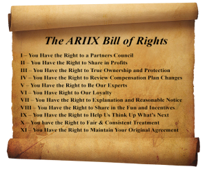 ARIIX Bill of Rights