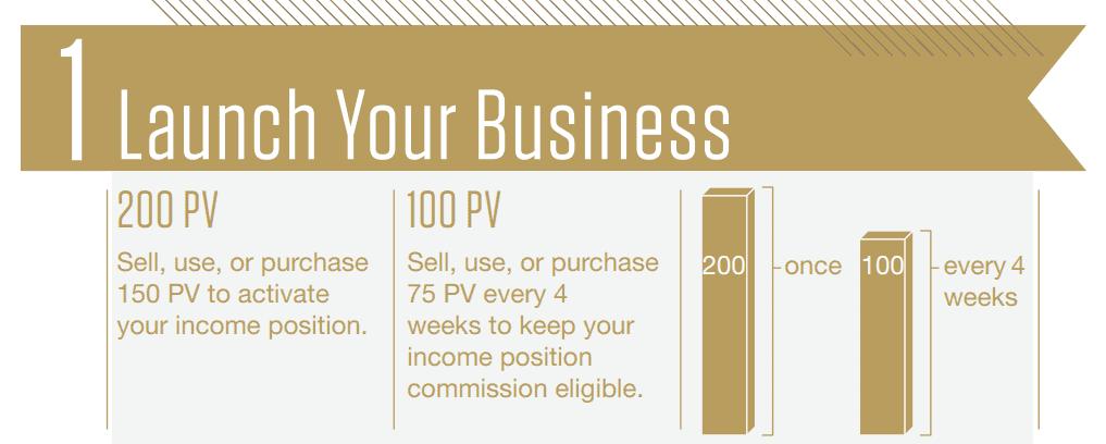 ARIIX-Launch-Your-Business-Comp-Plan-1