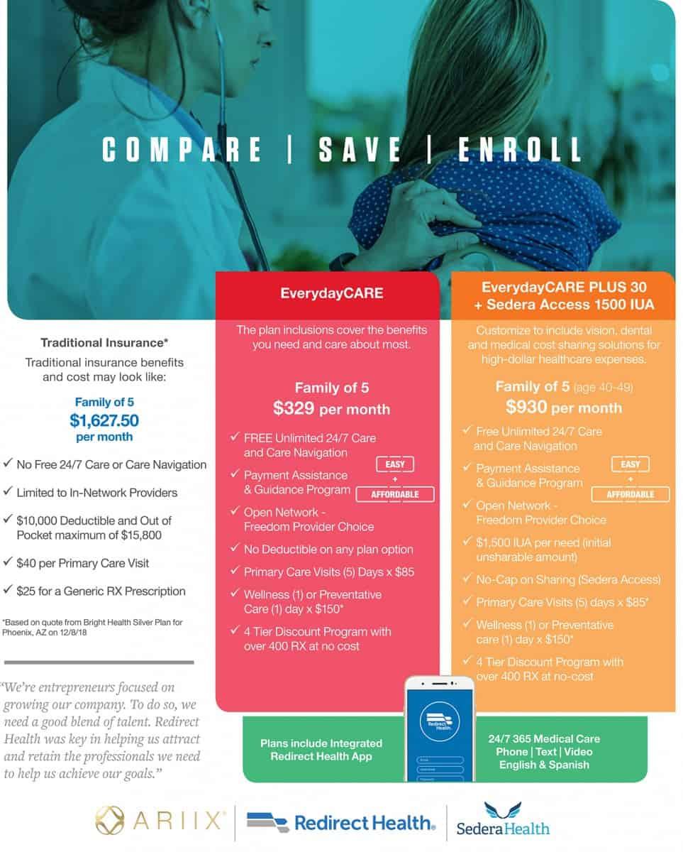 ARIIX Medical Plan Info
