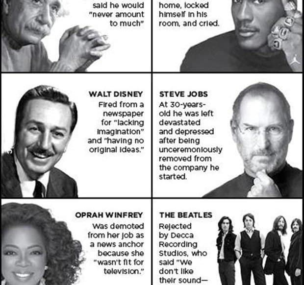 Famous Failures - 75 Men Who Braved Through Bad Luck
