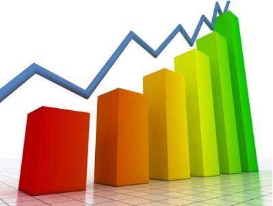 increase productivity thru attraction marketing